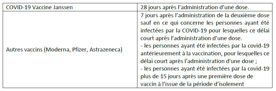 L'attribut alt de cette image est vide, son nom de fichier est Vaccin-Covid.png.